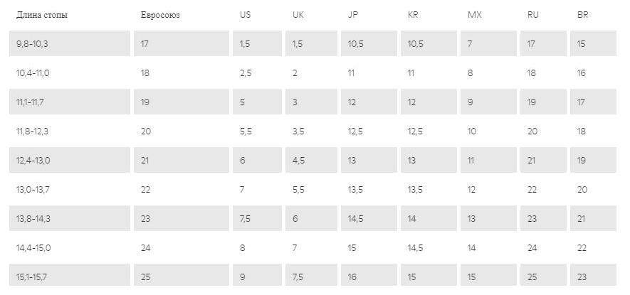 Таблица размеров детской обуви на Алиэкспресс