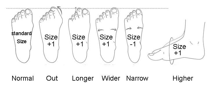 размеры обуви на Алиэеспресс